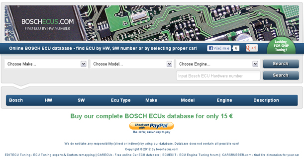 Online BOSCH ECU database - find ECU by HW, SW number or by selecting proper car!